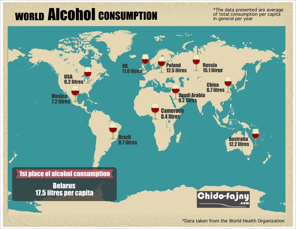 WorldAlcoholConsumption